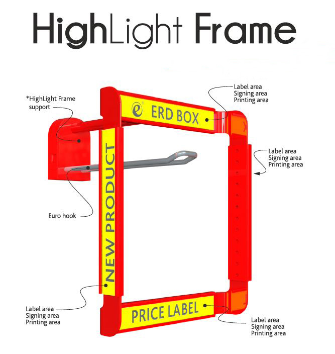 Highlight Frame